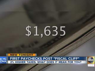 First paychecks post after 'fiscal cliff'
