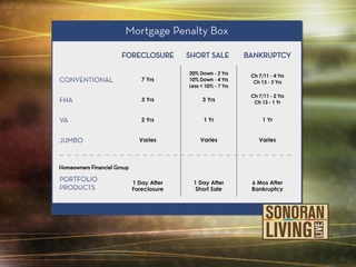 Buying or selling your home in today's market