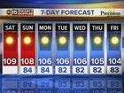 FORECAST: Hot and dry Labor Day weekend