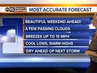 FORECAST: Nice and warm weekend