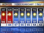FORECAST: Record-breaking heat for today