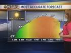 FORECAST: Cooler, breezy days ahead