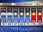 FORECAST: More rain chances ahead