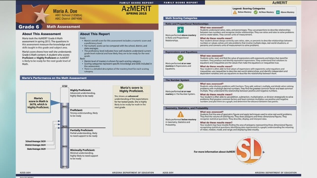 Expect More Arizona explains what AzMERIT scores mean for your ...