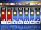 FORECAST: Chilly start to your Saturday
