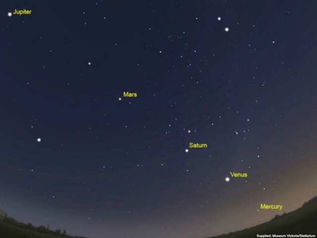 planets in sky az - photo #7