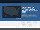 TIMELINE: School shootings in 2016