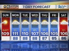 FORECAST: More heat & chance of monsoon storms
