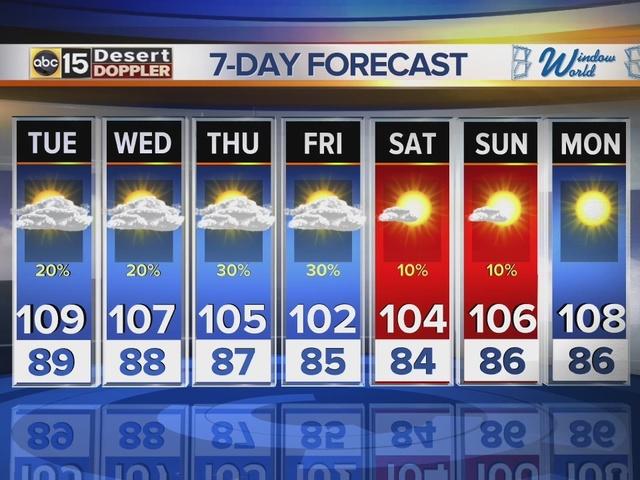 Arizona web weather: 6-27-16