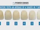 How can Power Swabs help?
