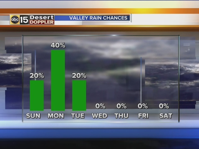 Web weather for Sunday morning October 23, 2016