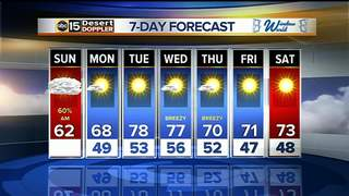 FORECAST: Lingering spotty showers, then drier