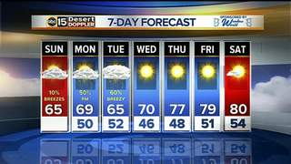 FORECAST: Tracking Valley rain chances