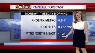 FORECAST: Wet start the workweek ahead!