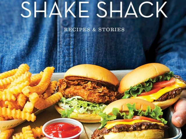 Would You Buy Shake Shack, Inc. (NYSE:SHAK) On These Analyst Ratings?
