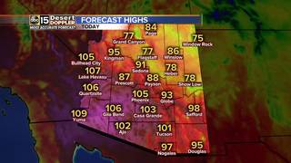 FORECAST: Near record heat