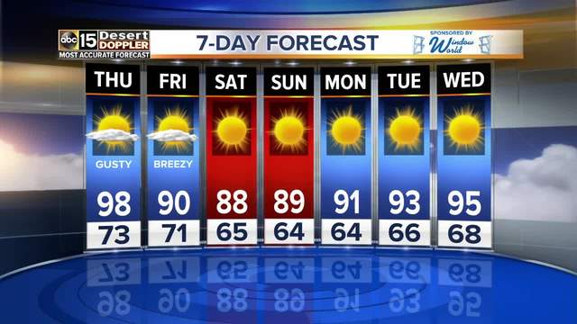 Phoenix Arizona Weather ABC15 Arizona