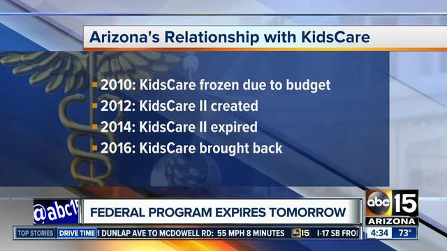 Children's Health Insurance Program Put on Congressional Calendar -- After It Expires