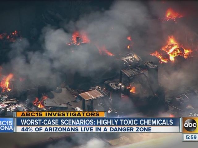 chemistry and danger zones