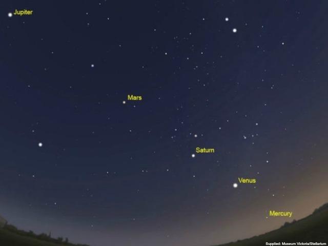 Mercury, Venus, Mars, Jupiter, Saturn to align in night ...