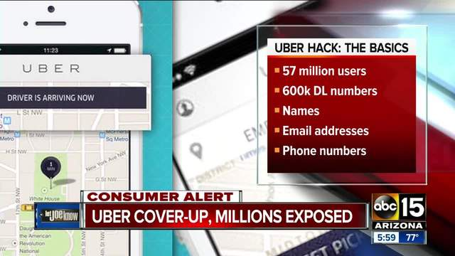 Uber hacked- millions exposed