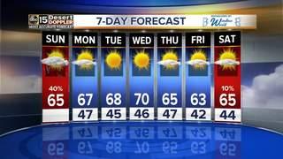 FORECAST: Cooler & Valley rain chances