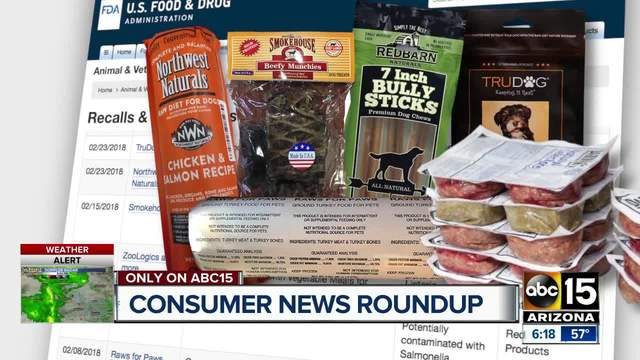 Dog Food, Treats Recalled for Possible Salmonella, Listeria Contamination
