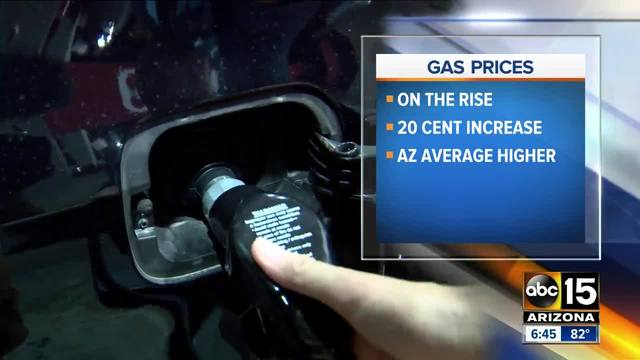 According to AAA the average price of a gallon of gas in Arizona is $2.73. That is 45 cents higher than at this point a year ago
