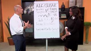 Lowering your blood sugar