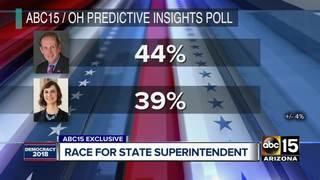 Poll: Riggs leads in state superintendent race