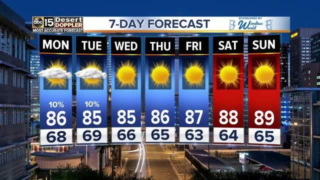 Storms move across parts of Arizona Sunday