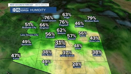 Arizona Humidity