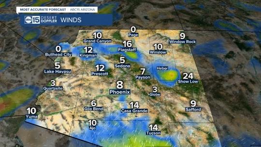 Arizona Winds